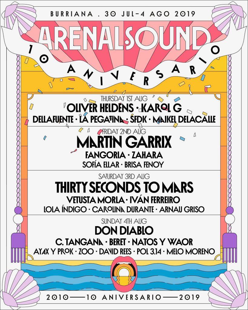 Cartel tras el segundo avance del Arenal Sound